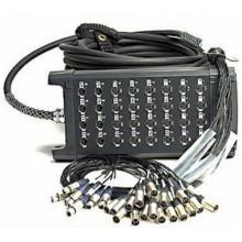 Мультикорный кабель Klotz T1L248XE30