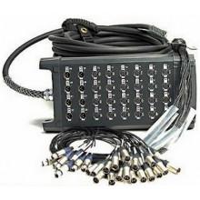 Мультикорный кабель Klotz T1L248XE50
